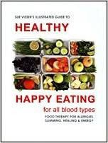 Illustrated Guide to Healthy Happy Eating - for All Blood Types
