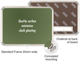Parrot Chalk Board - Non Magnetic 2000 x 1200mm