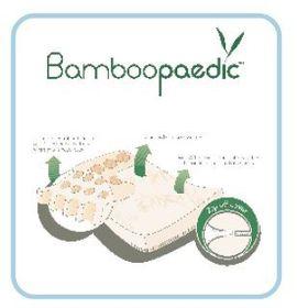 Snuggletime - Bamboo Mattress Standard Camp Cot