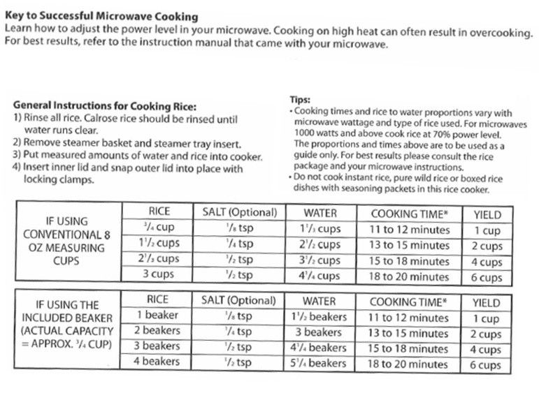 Progressive Kitchenware Microwave Rice Cooker