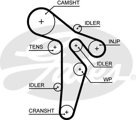 ... Gates Timing Cam Belt For Toyota Corolla 1.3   Asian RHD 09/91 01