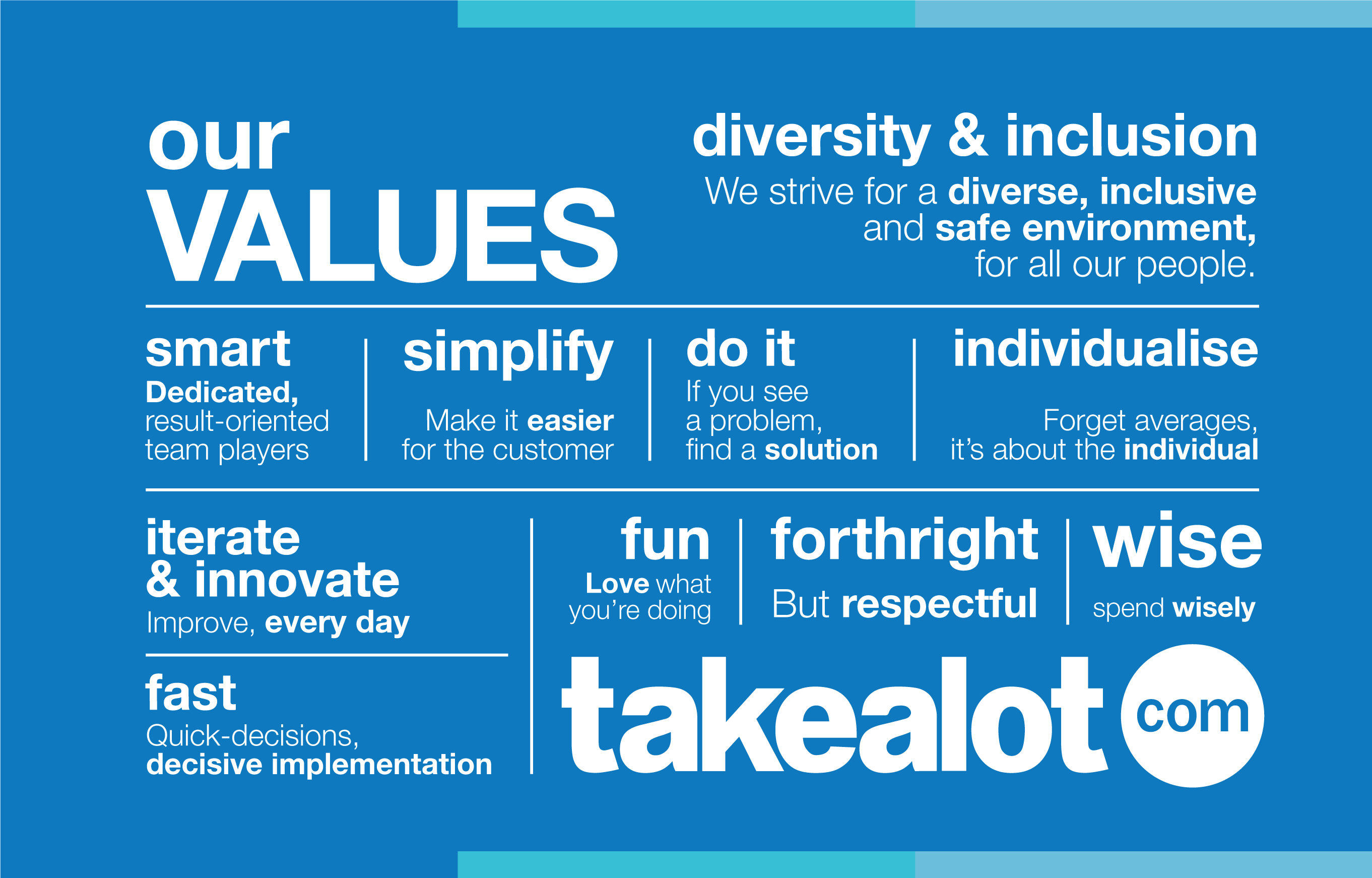 Takealot Values