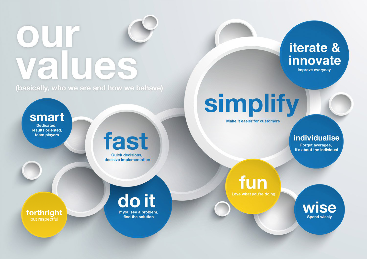 our_values-1
