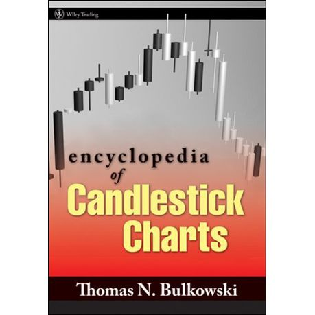 Encyclopedia Of Chart Patterns Pdf
