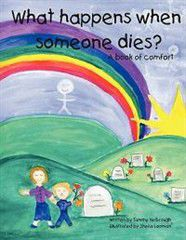 What Happens When Someone Dies?