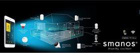 Smanos Wireless Door/Window Contact Set (4)