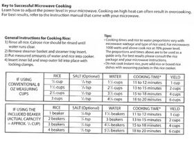 Grimoire of gergel: microwave rice cooker instructions.