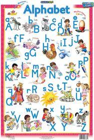 Marlin Kids Chart - Alphabet