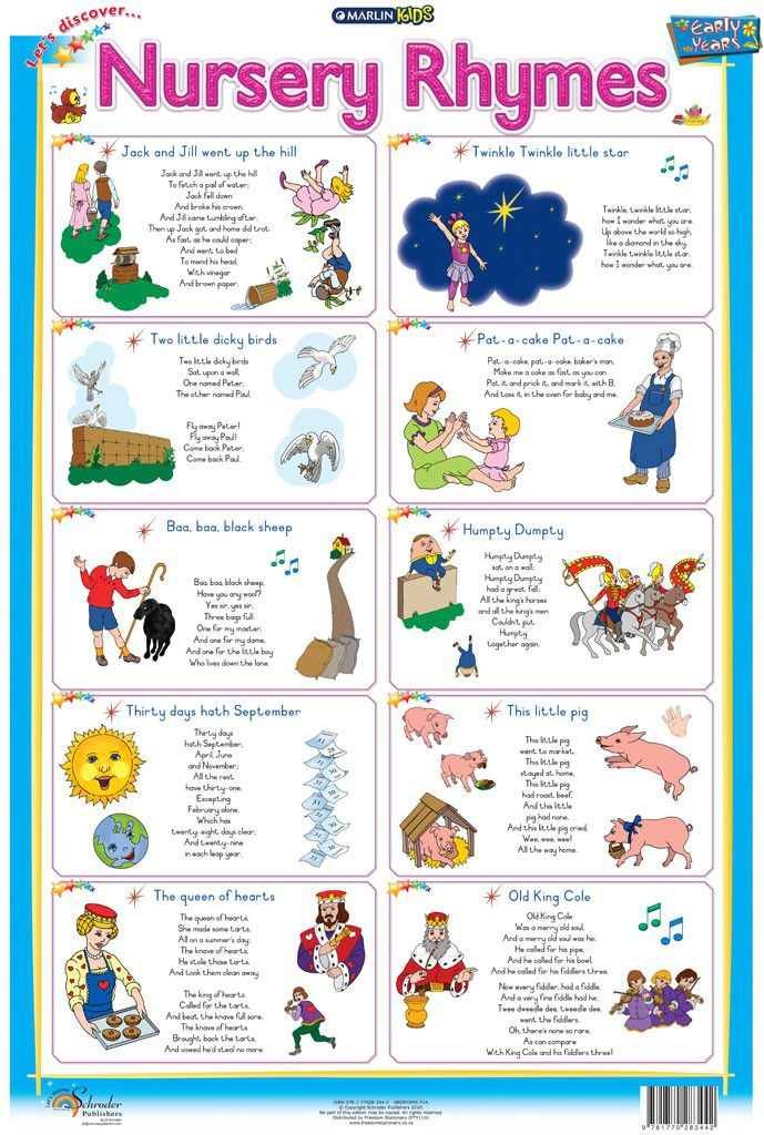Marlin kids chart nursery rhymes buy online in south for Nursery charts