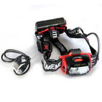 Extreme Lights Ascent LED Rechargeable Headlamp