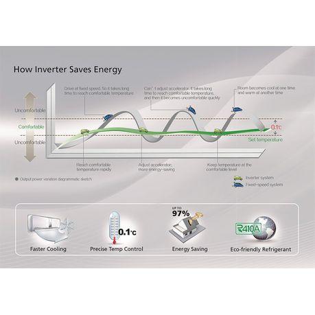 Defy - Split Inverter Aircon 18000BTU R410A Gas Outdoor Unit