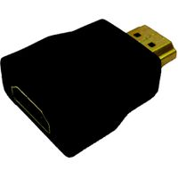 HDMI Surge Protector