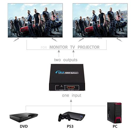 1 to 2 HDMI Splitter | Buy Online in South Africa | takealot com