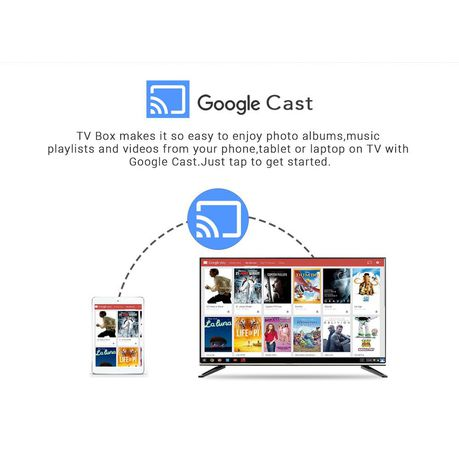 TV Box 4K Google Certified, Android 9 with 4 /32G DSTV Now Compliant