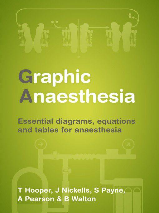 ANAESTHESIA EBOOKS PDF